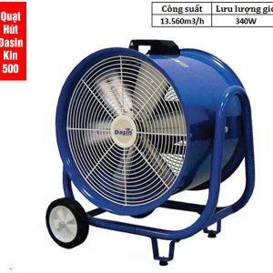 Quạt hút công nghiệp Dasin | Giải pháp hút mùi,hút bụi công nghiệp hiệu quả